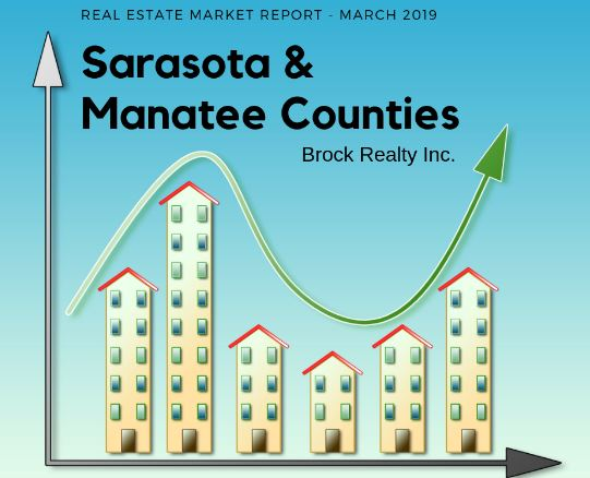 Sarasota Manatee Counties MR