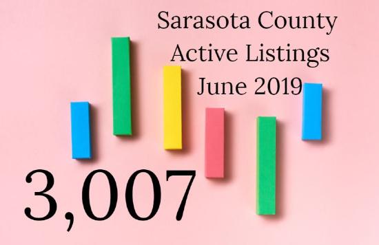 Sarasota County Active Listings June 2019