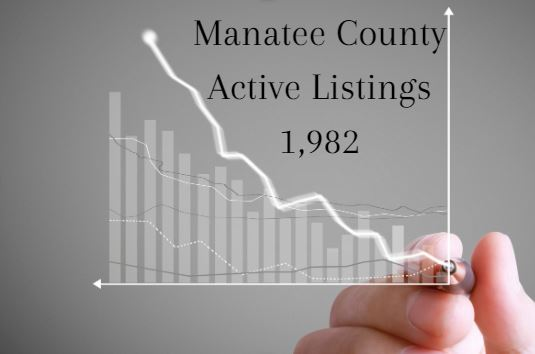 July 2019 Manatee County Active Listings