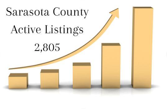 July 2019 Sarasota County Active Listings