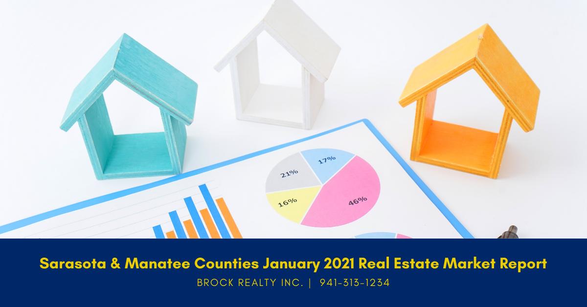 Sarasota & Manatee Counties Real Estate Market Report - January 2021